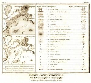 Французька карта 1803 р. та її легенда